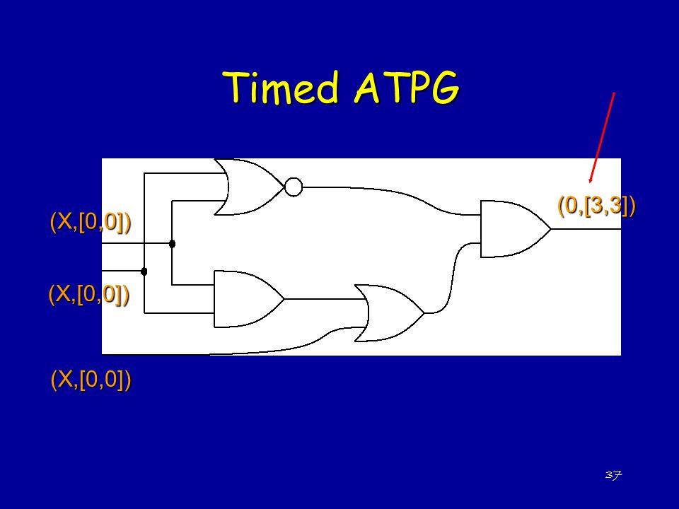 Timed ATPG (0,[3,3]) (X,[0,0])